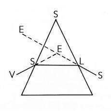 the elliptic ep