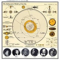 THE HELIOCENTRIC WORLDS OF SUN RA, VOL. 2  (2015 reissue)
